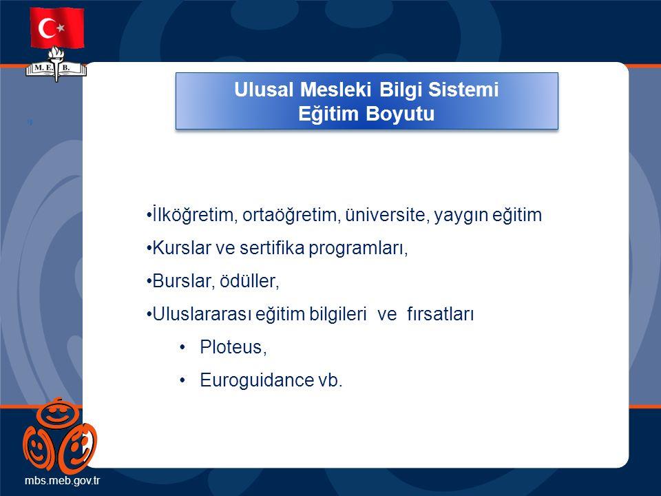 mbs.meb.gov.tr Ulusal Mesleki Bilgi Sistemi Eğitim Boyutu Ulusal Mesleki Bilgi Sistemi Eğitim Boyutu İlköğretim, ortaöğretim, üniversite, yaygın eğiti
