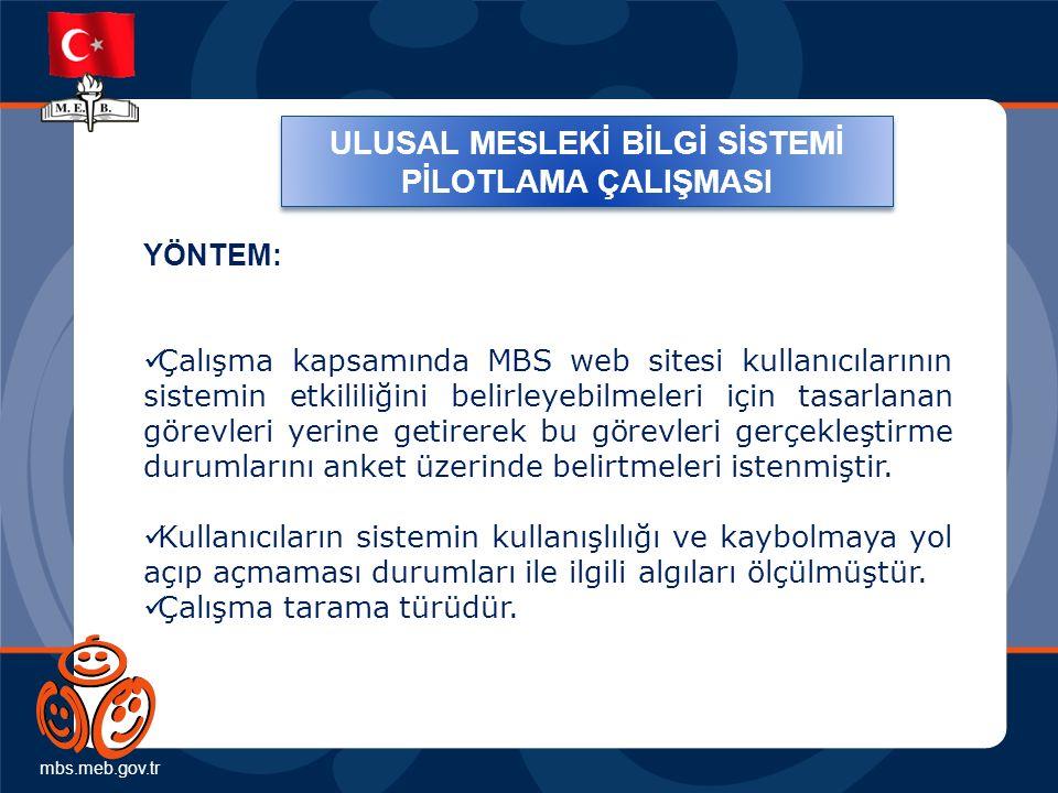 mbs.meb.gov.tr ULUSAL MESLEKİ BİLGİ SİSTEMİ PİLOTLAMA ÇALIŞMASI YÖNTEM: Çalışma kapsamında MBS web sitesi kullanıcılarının sistemin etkililiğini belir