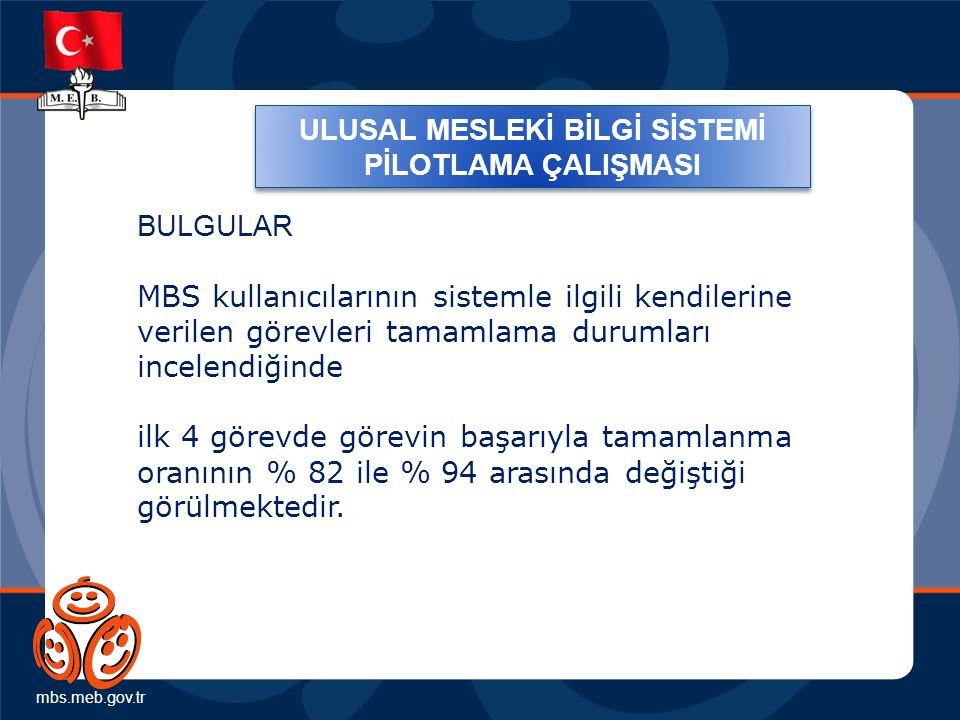 mbs.meb.gov.tr ULUSAL MESLEKİ BİLGİ SİSTEMİ PİLOTLAMA ÇALIŞMASI BULGULAR MBS kullanıcılarının sistemle ilgili kendilerine verilen görevleri tamamlama