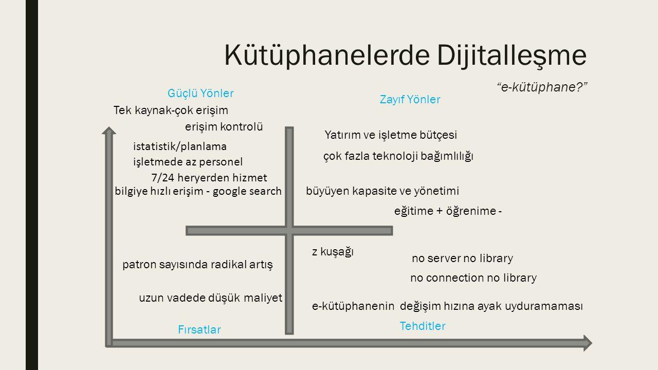 """Kütüphanelerde Dijitalleşme """"e-kütüphane?"""" Tek kaynak-çok erişim erişim kontrolü istatistik/planlama işletmede az personel 7/24 heryerden hizmet bilgi"""