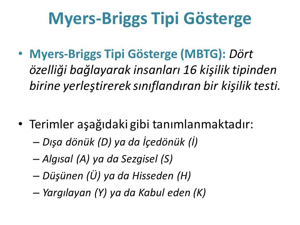 Myers-Briggs Tipi Gösterge Myers-Briggs Tipi Gösterge (MBTG): Dört özelliği bağlayarak insanları 16 kişilik tipinden birine yerleştirerek sınıflandıran bir kişilik testi.