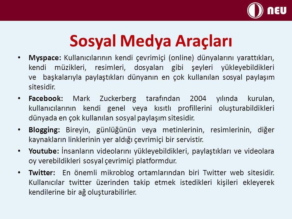 Sosyal Medya Araçları Myspace: Kullanıcılarının kendi çevrimiçi (online) dünyalarını yarattıkları, kendi müzikleri, resimleri, dosyaları gibi şeyleri