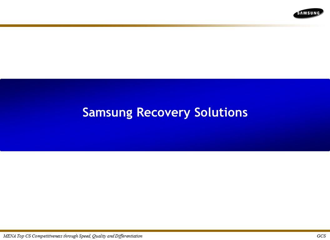 GCS MENA Top CS Competitiveness through Speed, Quality and Differentiation 22 / 48 AdminTool u USB Yap Kolayca Samsung Recovery Solution 5 Yönetici fonksiyonunu kullanarak Yönetici USB bellek aygıtı oluşturabilirsiniz ADIM 1.Kurtarma Bölgesi girin.