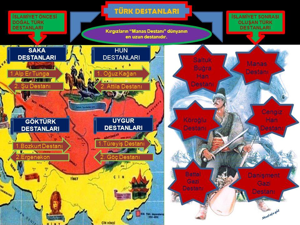 TÜRK DESTANLARI İSLAMİYET ÖNCESİ DOĞAL TÜRK DESTANLARI İSLAMİYET SONRASI OLUŞAN TÜRK DESTANLARI SAKA DESTANLARI HUN DESTANLARI 1.Alp Er Tunga 2. Şu De