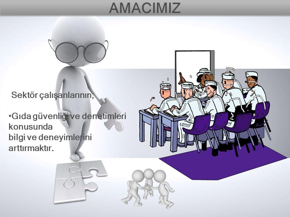 AMACIMIZ Sektör çalışanlarının; Gıda güvenliği ve denetimleri konusunda bilgi ve deneyimlerini arttırmaktır.