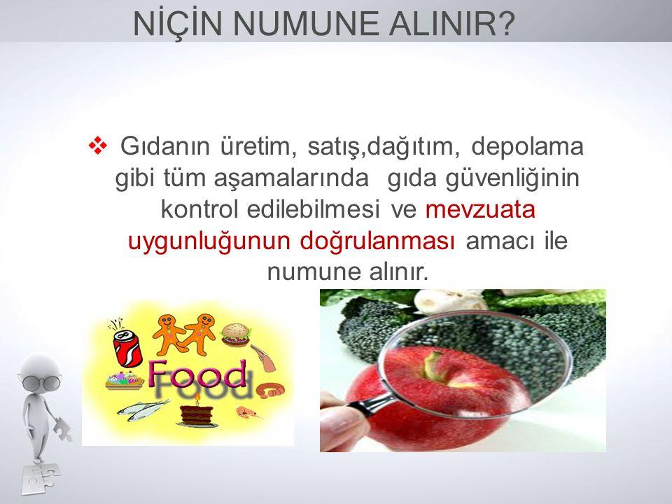 NİÇİN NUMUNE ALINIR?  Gıdanın üretim, satış,dağıtım, depolama gibi tüm aşamalarında gıda güvenliğinin kontrol edilebilmesi ve mevzuata uygunluğunun d