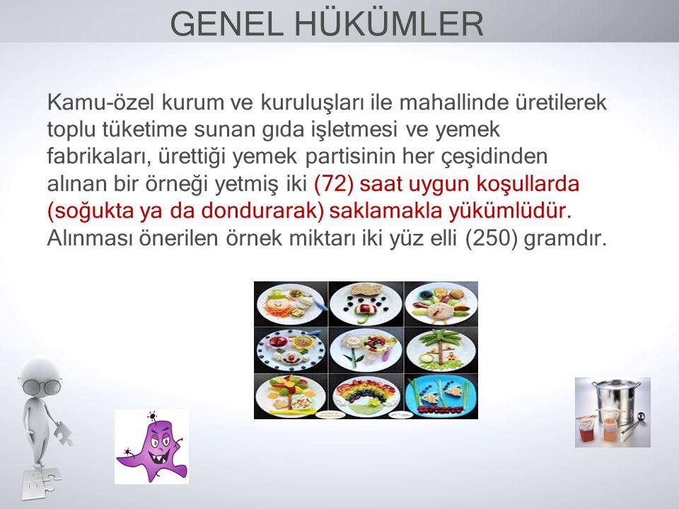 GENEL HÜKÜMLER Kamu-özel kurum ve kuruluşları ile mahallinde üretilerek toplu tüketime sunan gıda işletmesi ve yemek fabrikaları, ürettiği yemek parti