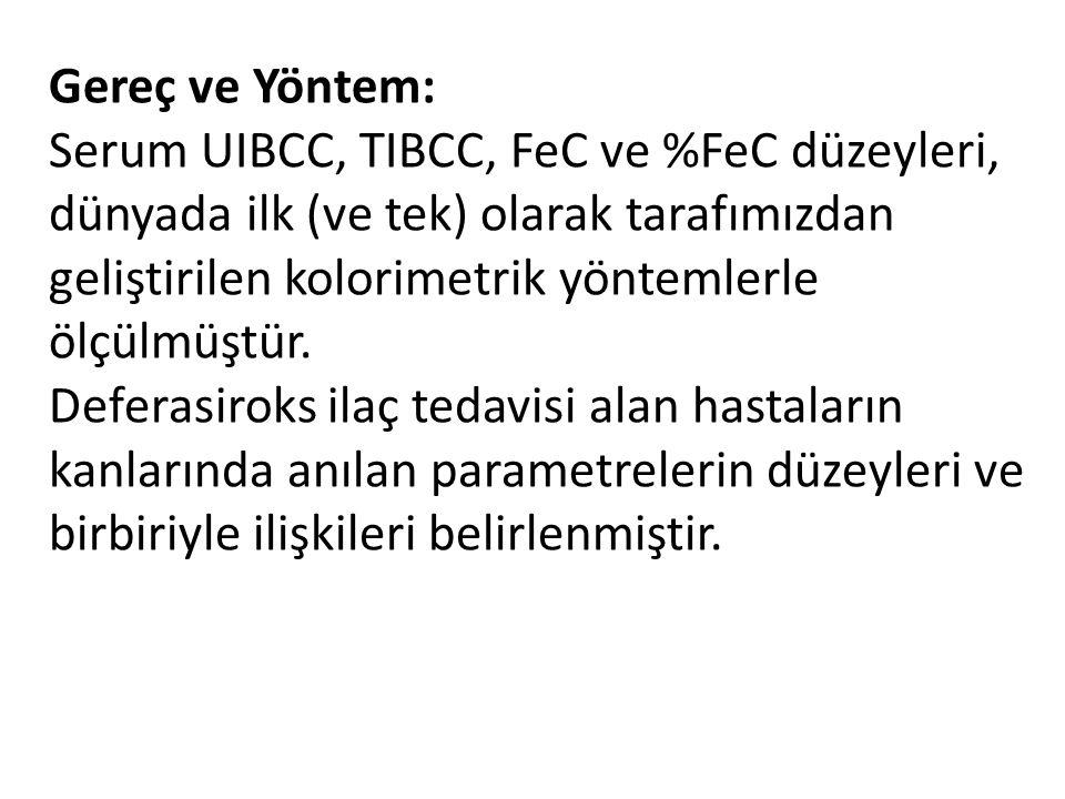 Gereç ve Yöntem: Serum UIBCC, TIBCC, FeC ve %FeC düzeyleri, dünyada ilk (ve tek) olarak tarafımızdan geliştirilen kolorimetrik yöntemlerle ölçülmüştür.
