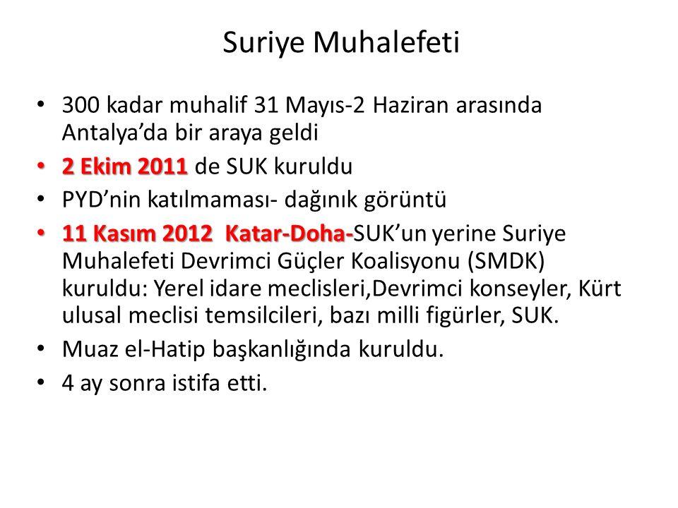 Suriye Muhalefeti 300 kadar muhalif 31 Mayıs-2 Haziran arasında Antalya'da bir araya geldi 2 Ekim 2011 2 Ekim 2011 de SUK kuruldu PYD'nin katılmaması-