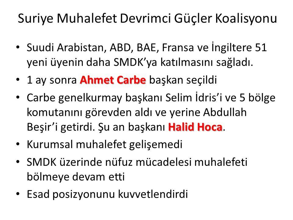 Suriye Muhalefet Devrimci Güçler Koalisyonu Suudi Arabistan, ABD, BAE, Fransa ve İngiltere 51 yeni üyenin daha SMDK'ya katılmasını sağladı. Ahmet Carb