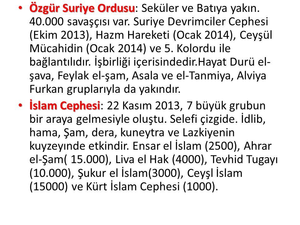 Özgür Suriye Ordusu Özgür Suriye Ordusu: Seküler ve Batıya yakın. 40.000 savaşçısı var. Suriye Devrimciler Cephesi (Ekim 2013), Hazm Hareketi (Ocak 20