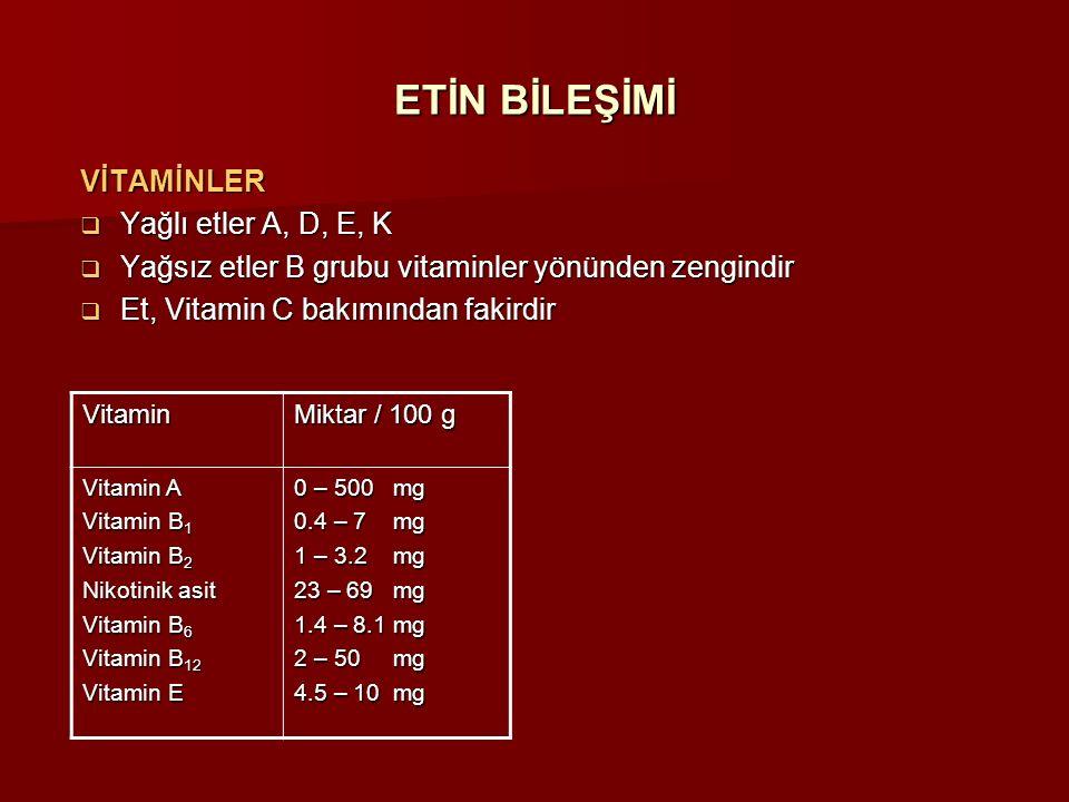 ETİN BİLEŞİMİ VİTAMİNLER  Yağlı etler A, D, E, K  Yağsız etler B grubu vitaminler yönünden zengindir  Et, Vitamin C bakımından fakirdir Vitamin Mik