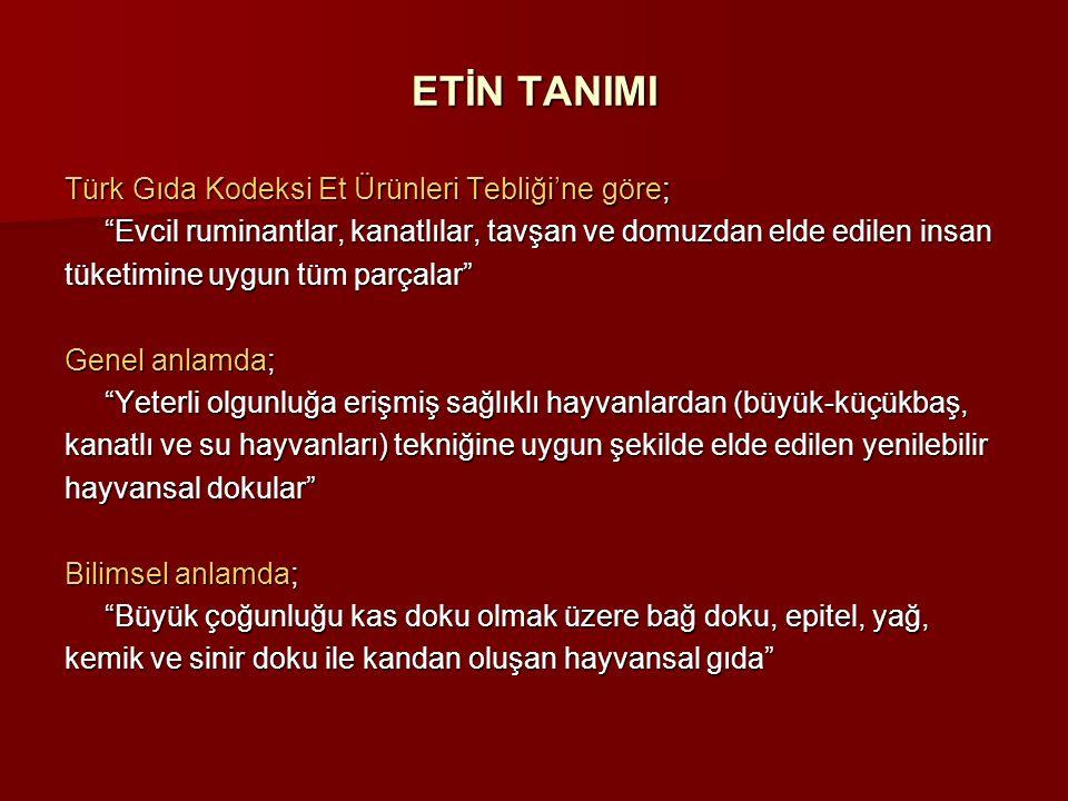 """ETİN TANIMI Türk Gıda Kodeksi Et Ürünleri Tebliği'ne göre; """"Evcil ruminantlar, kanatlılar, tavşan ve domuzdan elde edilen insan tüketimine uygun tüm p"""