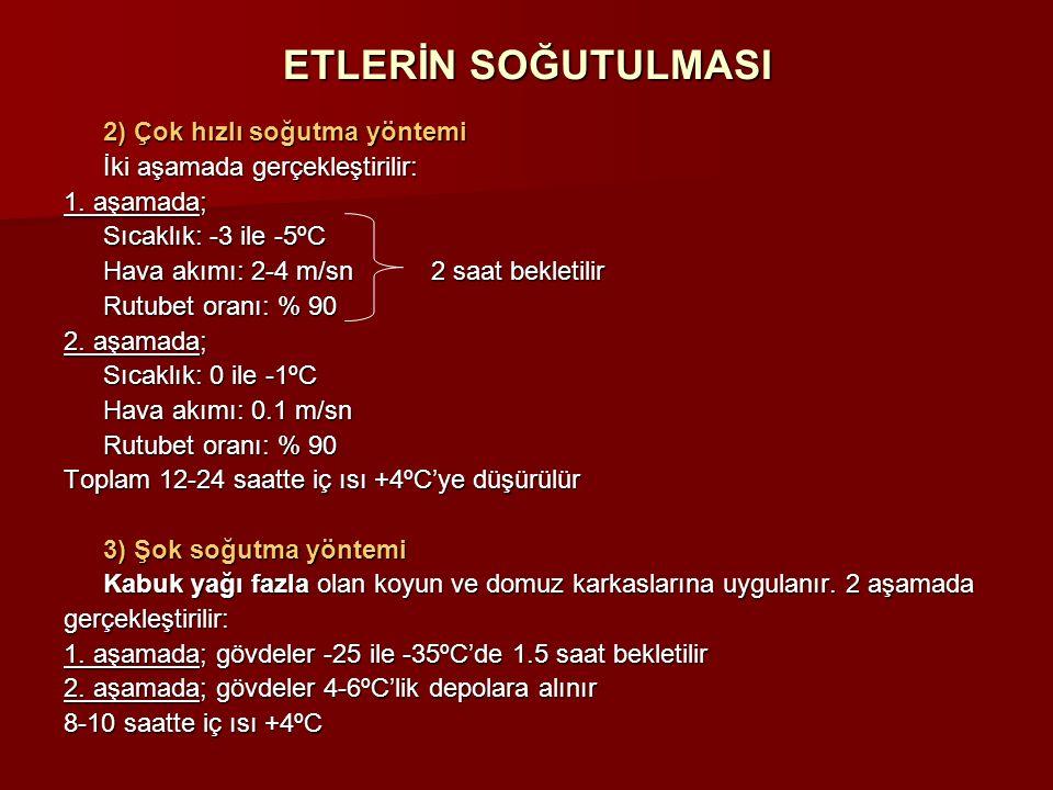 ETLERİN SOĞUTULMASI 2) Çok hızlı soğutma yöntemi İki aşamada gerçekleştirilir: 1. aşamada; Sıcaklık: -3 ile -5ºC Hava akımı: 2-4 m/sn 2 saat bekletili