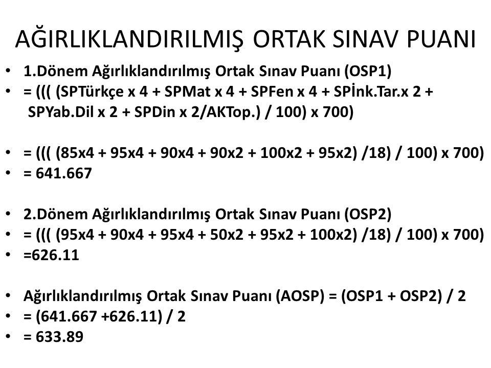 AĞIRLIKLANDIRILMIŞ ORTAK SINAV PUANI 1.Dönem Ağırlıklandırılmış Ortak Sınav Puanı (OSP1) = ((( (SPTürkçe x 4 + SPMat x 4 + SPFen x 4 + SPİnk.Tar.x 2 + SPYab.Dil x 2 + SPDin x 2/AKTop.) / 100) x 700) = ((( (85x4 + 95x4 + 90x4 + 90x2 + 100x2 + 95x2) /18) / 100) x 700) = 641.667 2.Dönem Ağırlıklandırılmış Ortak Sınav Puanı (OSP2) = ((( (95x4 + 90x4 + 95x4 + 50x2 + 95x2 + 100x2) /18) / 100) x 700) =626.11 Ağırlıklandırılmış Ortak Sınav Puanı (AOSP) = (OSP1 + OSP2) / 2 = (641.667 +626.11) / 2 = 633.89