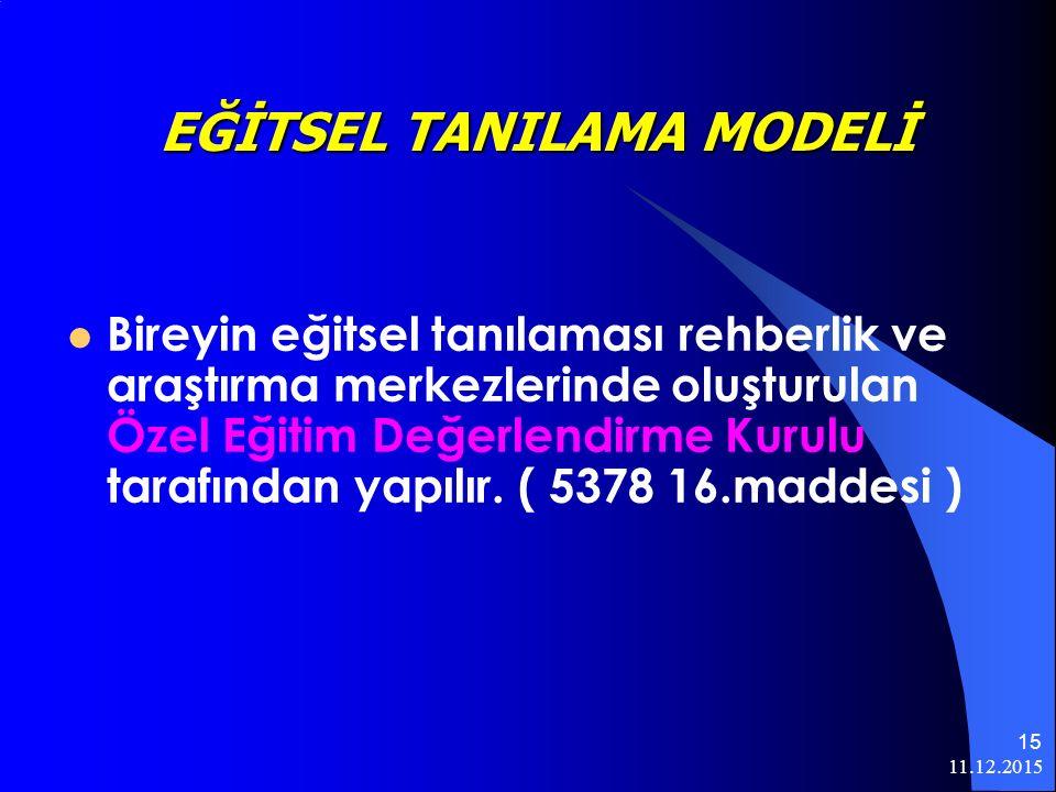 11.12.2015 15 EĞİTSEL TANILAMA MODELİ Bireyin eğitsel tanılaması rehberlik ve araştırma merkezlerinde oluşturulan Özel Eğitim Değerlendirme Kurulu tarafından yapılır.