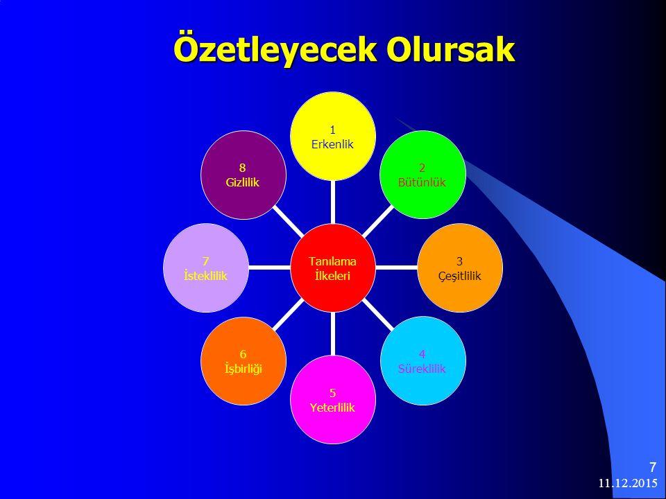 11.12.2015 7 Özetleyecek Olursak Tanılama İlkeleri 1 Erkenlik 2 Bütünlük 3 Çeşitlilik 4 Süreklilik 5 Yeterlilik 6 İşbirliği 7 İsteklilik 8 Gizlilik