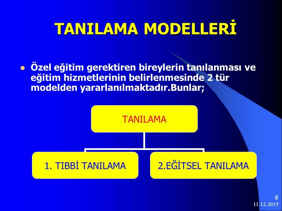 11.12.2015 8 TANILAMA MODELLERİ Özel eğitim gerektiren bireylerin tanılanması ve eğitim hizmetlerinin belirlenmesinde 2 tür modelden yararlanılmaktadır.Bunlar; TANILAMA 1.