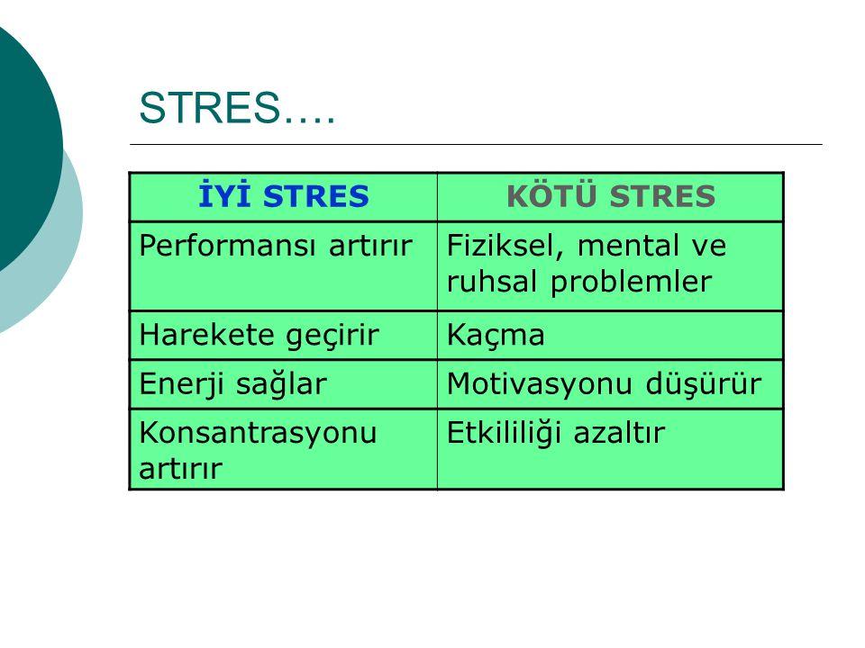 STRES….