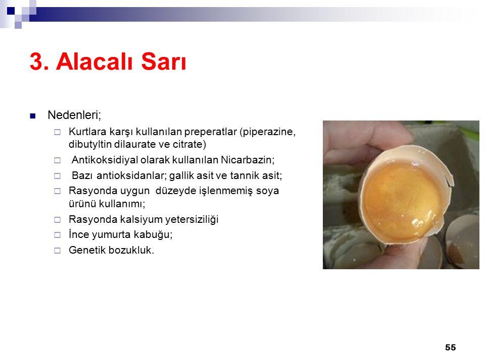 3. Alacalı Sarı Nedenleri;  Kurtlara karşı kullanılan preperatlar (piperazine, dibutyltin dilaurate ve citrate)  Antikoksidiyal olarak kullanılan Ni