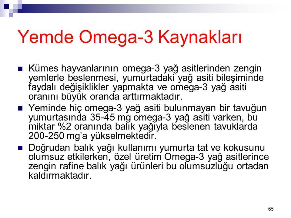 65 Yemde Omega-3 Kaynakları Kümes hayvanlarının omega-3 yağ asitlerinden zengin yemlerle beslenmesi, yumurtadaki yağ asiti bileşiminde faydalı değişiklikler yapmakta ve omega-3 yağ asiti oranını büyük oranda arttırmaktadır.