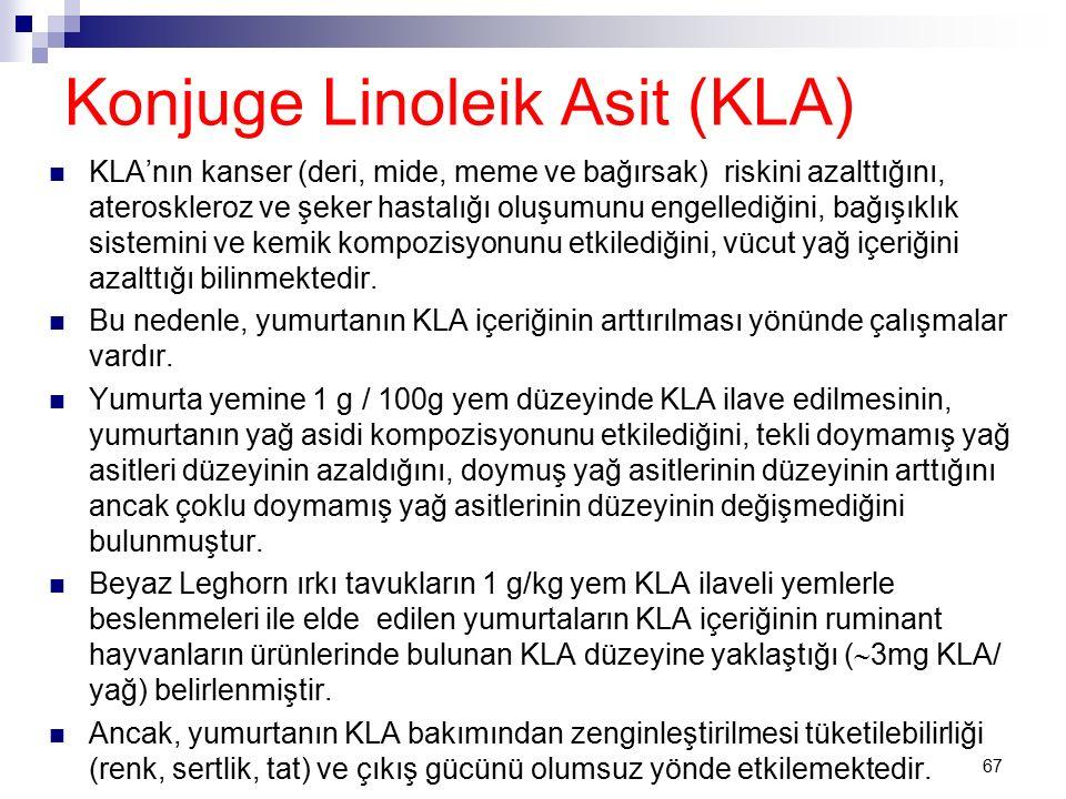 67 Konjuge Linoleik Asit (KLA) KLA'nın kanser (deri, mide, meme ve bağırsak) riskini azalttığını, ateroskleroz ve şeker hastalığı oluşumunu engellediğini, bağışıklık sistemini ve kemik kompozisyonunu etkilediğini, vücut yağ içeriğini azalttığı bilinmektedir.