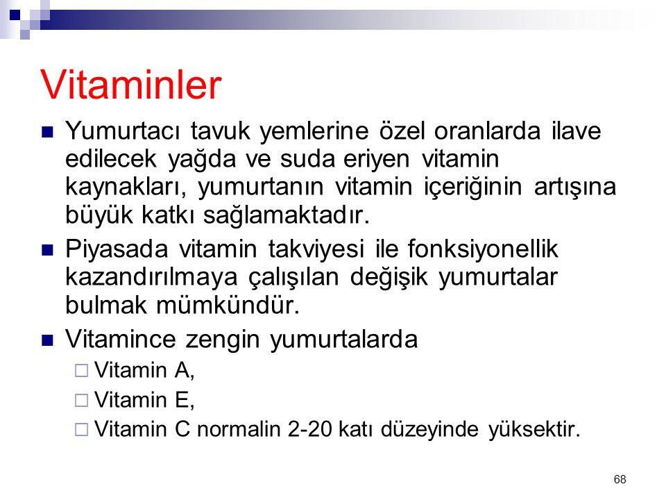 68 Vitaminler Yumurtacı tavuk yemlerine özel oranlarda ilave edilecek yağda ve suda eriyen vitamin kaynakları, yumurtanın vitamin içeriğinin artışına büyük katkı sağlamaktadır.