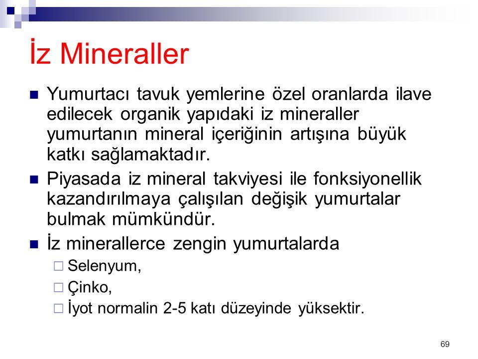69 İz Mineraller Yumurtacı tavuk yemlerine özel oranlarda ilave edilecek organik yapıdaki iz mineraller yumurtanın mineral içeriğinin artışına büyük katkı sağlamaktadır.