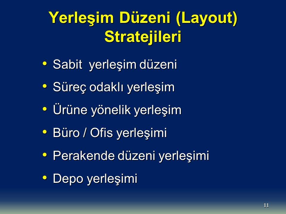 11 Yerleşim Düzeni (Layout) Stratejileri Sabit yerleşim düzeni Sabit yerleşim düzeni Süreç odaklı yerleşim Süreç odaklı yerleşim Ürüne yönelik yerleşi