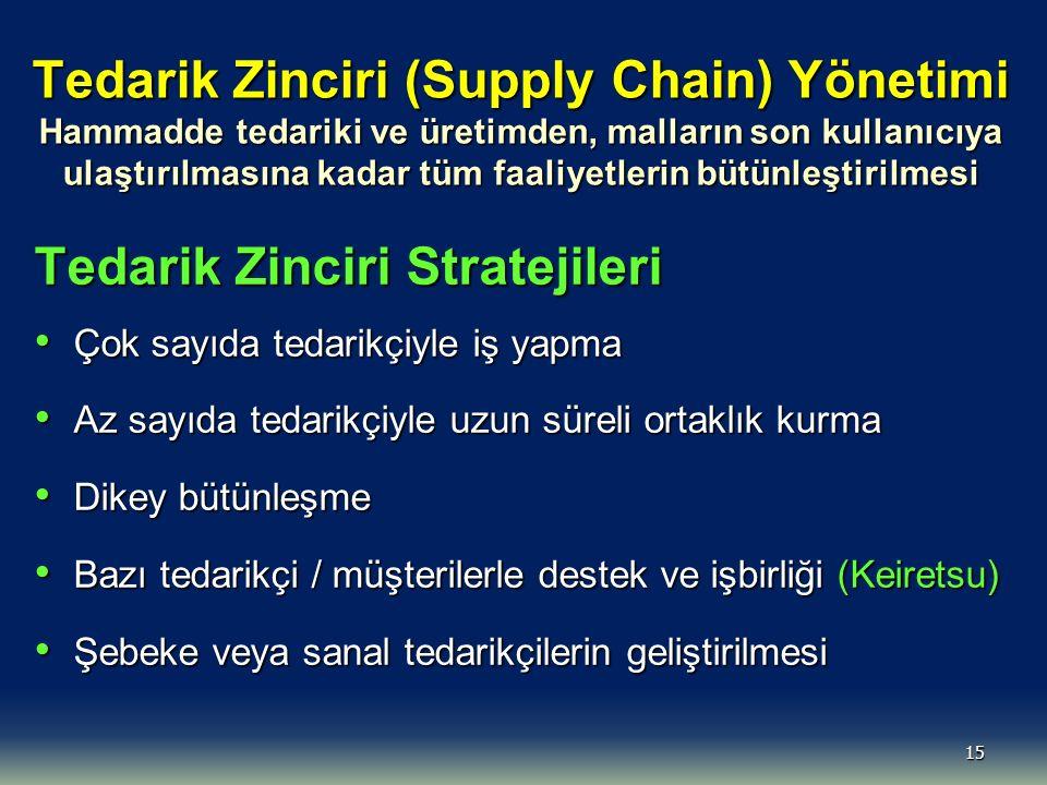 15 Tedarik Zinciri (Supply Chain) Yönetimi Hammadde tedariki ve üretimden, malların son kullanıcıya ulaştırılmasına kadar tüm faaliyetlerin bütünleşti