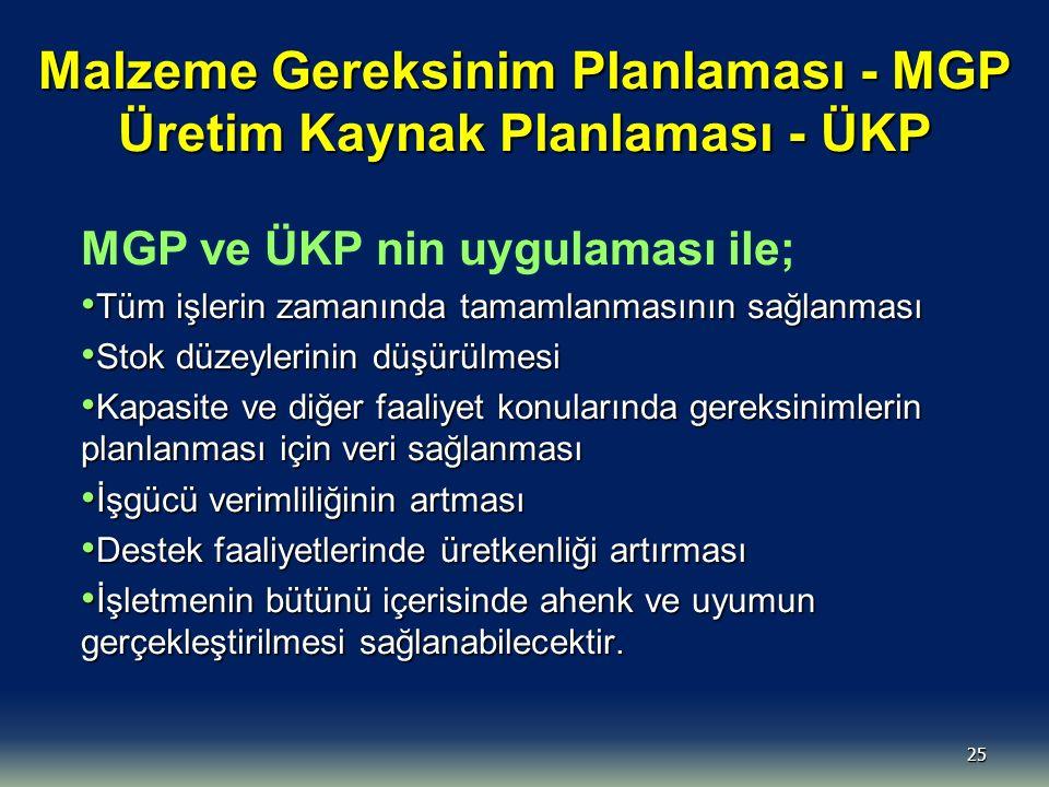 25 Malzeme Gereksinim Planlaması - MGP Üretim Kaynak Planlaması - ÜKP MGP ve ÜKP nin uygulaması ile; Tüm işlerin zamanında tamamlanmasının sağlanması
