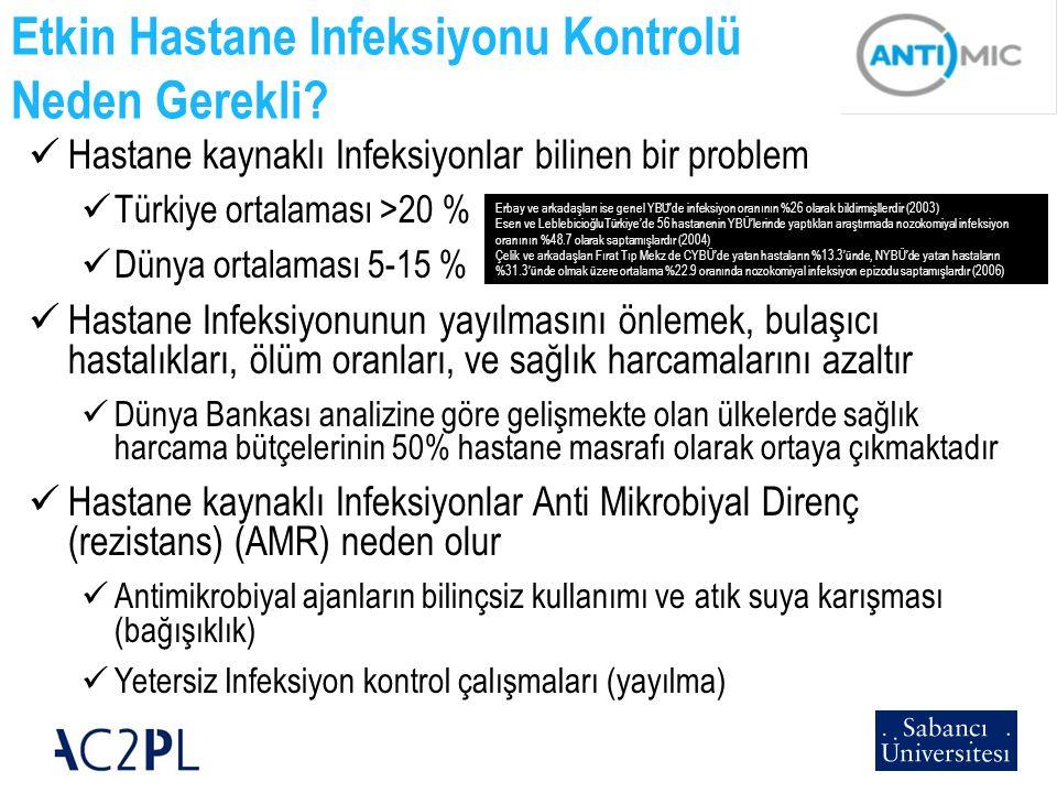 Etkin Hastane Infeksiyonu Kontrolü Neden Gerekli? Hastane kaynaklı Infeksiyonlar bilinen bir problem Türkiye ortalaması >20 % Dünya ortalaması 5-15 %