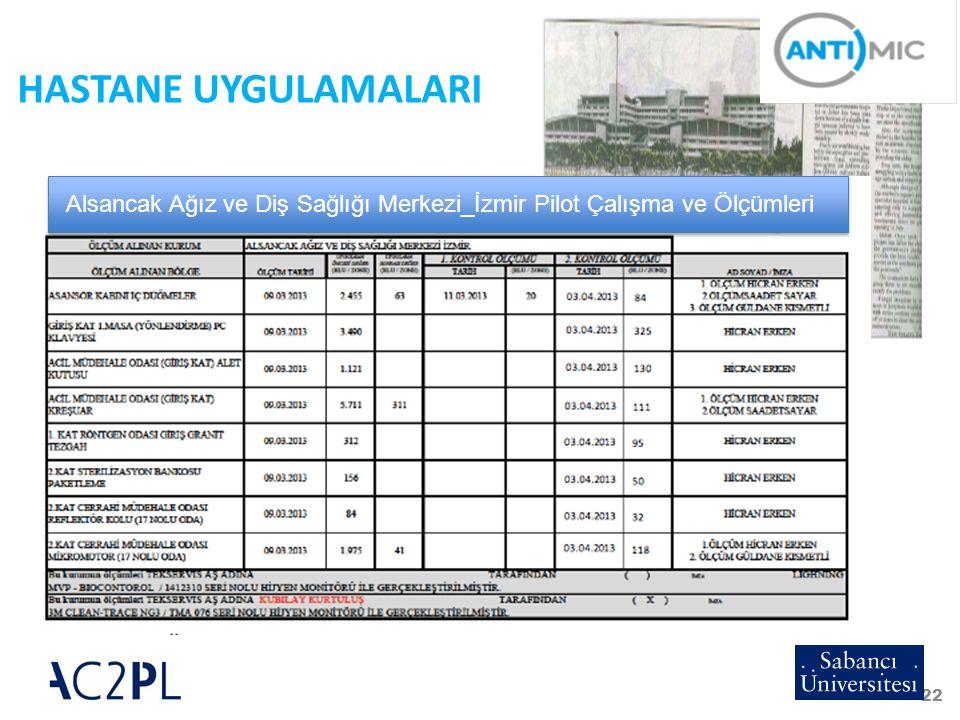 HASTANE UYGULAMALARI 22 Alsancak Ağız ve Diş Sağlığı Merkezi_İzmir Pilot Çalışma ve Ölçümleri