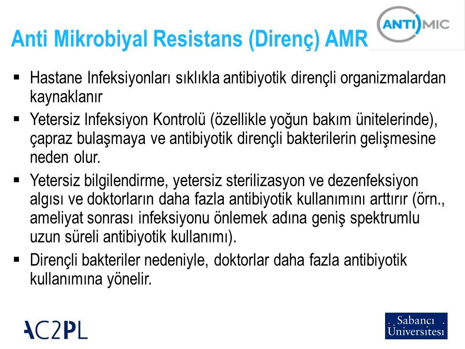 Anti Mikrobiyal Resistans (Direnç) AMR  Hastane Infeksiyonları sıklıkla antibiyotik dirençli organizmalardan kaynaklanır  Yetersiz Infeksiyon Kontro