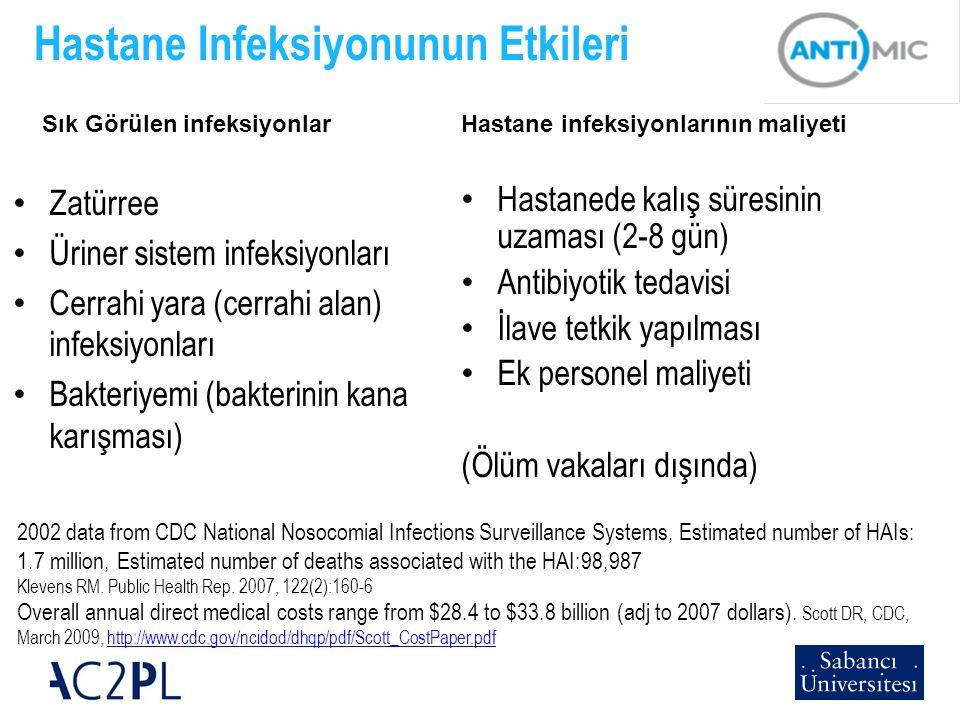 Antimikrobiyal kullanımı ve İzleme  Maliyet avantajı olan etkili ve kalıcı Antimikrobiyal ajanların seçimi/kullanımı için tedavi protokollerin belirlenmesi  Tedavi Kuralları/ilkeleri  Koruyucu ilaç Kuralları/ilkeleri  Cerrahi Müdahale/koruma kulları ve ilkeleri  Antimikrobiyal kullanımı izlenmesi ve yanlış kullanımın belirlenmesi  Temel sağlık/bakım/tedavi çalışmalarının verileri  İlaç kullanım istatistiklerinin değerlendirilmesi  Antimikrobiyal kullanımın etkinliğinin arttırılması için gerekli müdahalelerin yapılması (İlaç-Eczacılık ve Tedavi Komitesi ile Infeksiyon Kontrol Komitesinin yakın işbirliği gerekir)