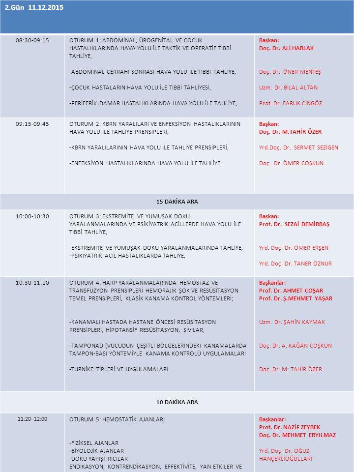 2.Gün 11.12.2015 08:30-09:15OTURUM 1: ABDOMİNAL, ÜROGENİTAL VE ÇOCUK HASTALIKLARINDA HAVA YOLU İLE TAKTİK VE OPERATİF TIBBİ TAHLİYE, -ABDOMİNAL CERRAHİ SONRASI HAVA YOLU İLE TIBBİ TAHLİYE, -ÇOCUK HASTALARIN HAVA YOLU İLE TIBBİ TAHLİYESİ, -PERİFERİK DAMAR HASTALIKLARINDA HAVA YOLU İLE TAHLİYE, Başkan: Doç.