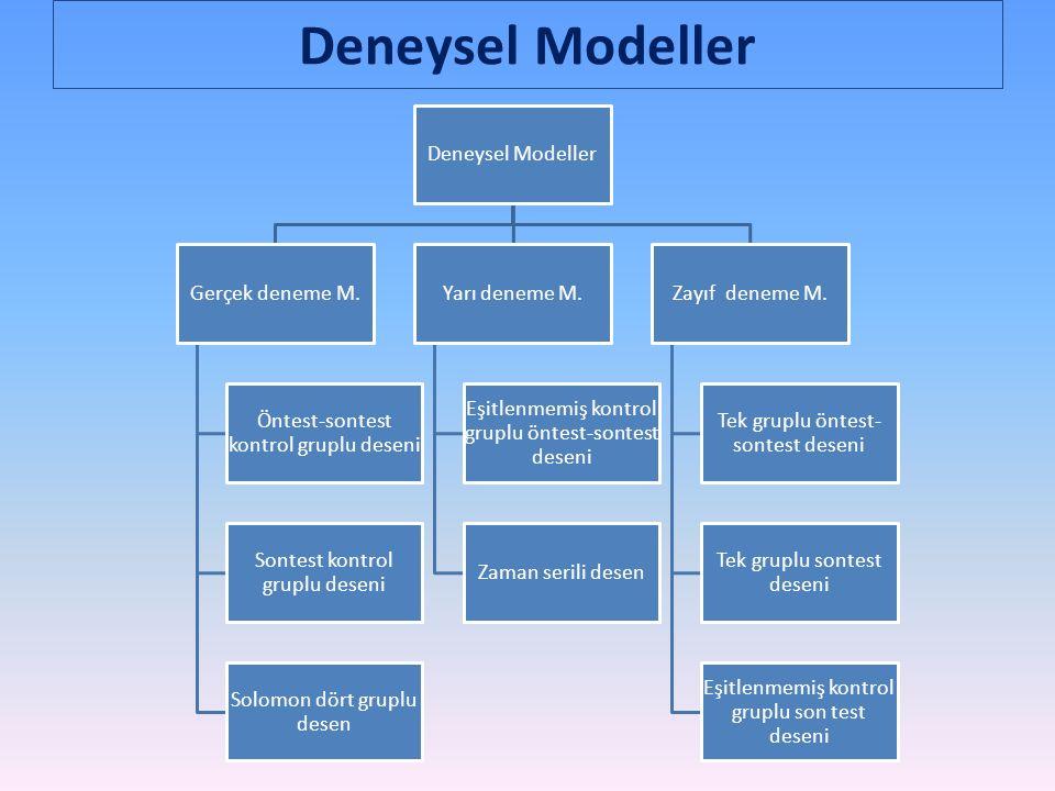 Deneysel Modeller Gerçek deneme M.