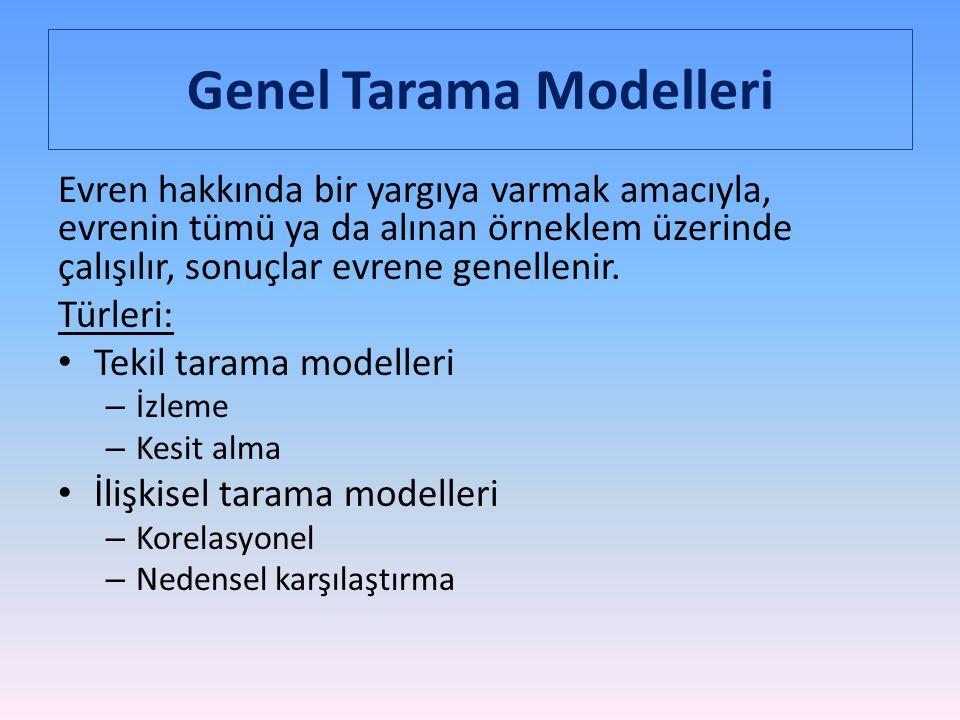 Genel Tarama Modelleri Evren hakkında bir yargıya varmak amacıyla, evrenin tümü ya da alınan örneklem üzerinde çalışılır, sonuçlar evrene genellenir.
