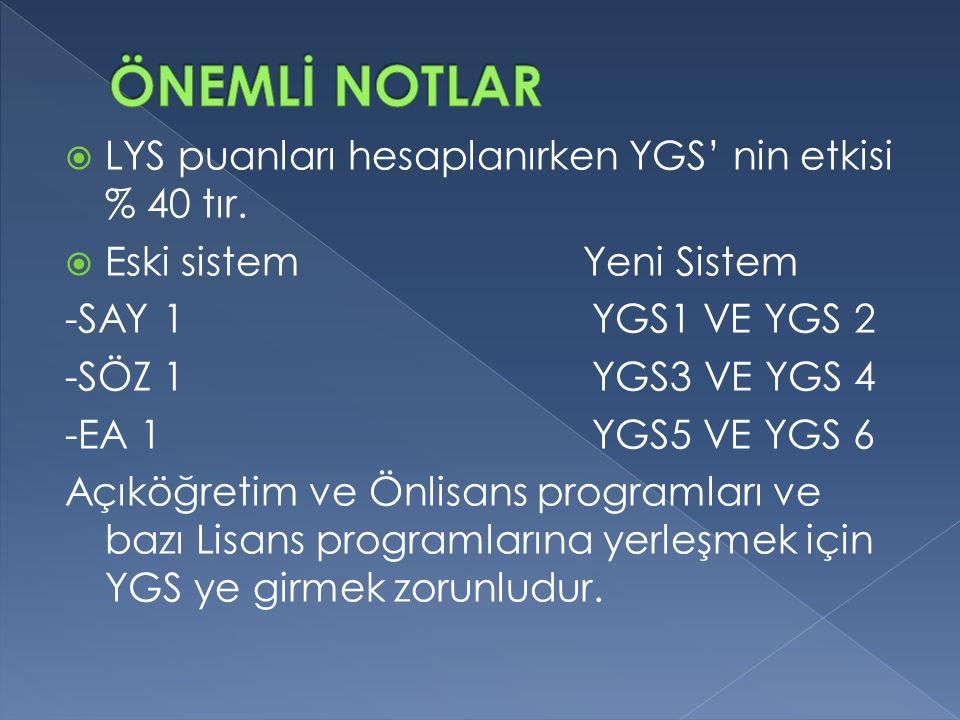  LYS puanları hesaplanırken YGS' nin etkisi % 40 tır.  Eski sistem Yeni Sistem -SAY 1 YGS1 VE YGS 2 -SÖZ 1 YGS3 VE YGS 4 -EA 1 YGS5 VE YGS 6 Açıköğr