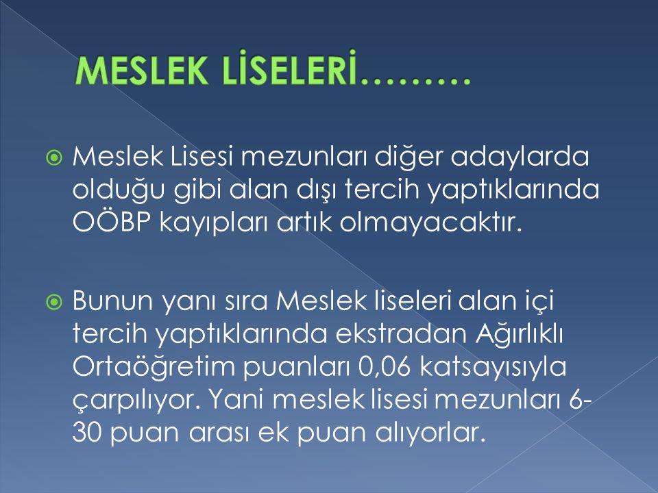 TEST ADISORU SAYISISORU ORANLARISINAV SÜRESİ TD.