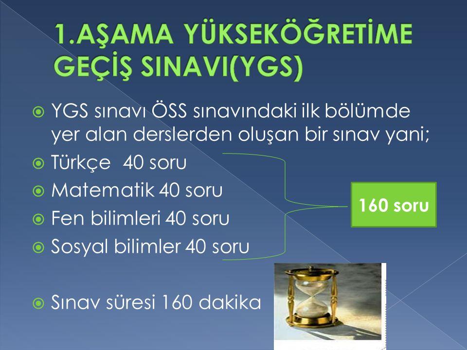  YGS sınavı ÖSS sınavındaki ilk bölümde yer alan derslerden oluşan bir sınav yani;  Türkçe 40 soru  Matematik 40 soru  Fen bilimleri 40 soru  Sosyal bilimler 40 soru  Sınav süresi 160 dakika 160 soru