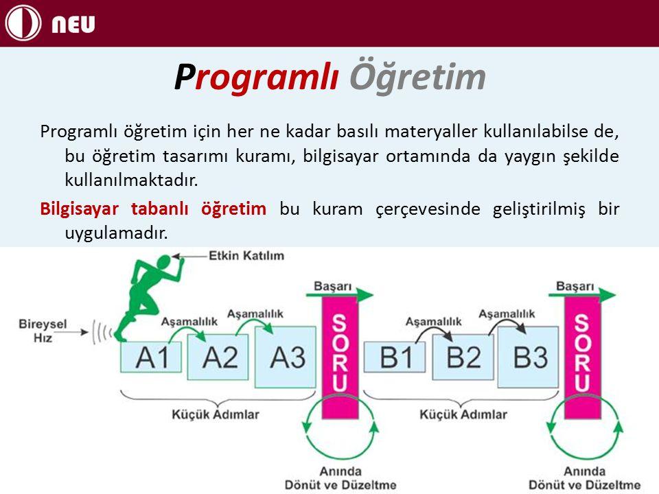 Programlı öğretim için her ne kadar basılı materyaller kullanılabilse de, bu öğretim tasarımı kuramı, bilgisayar ortamında da yaygın şekilde kullanılmaktadır.
