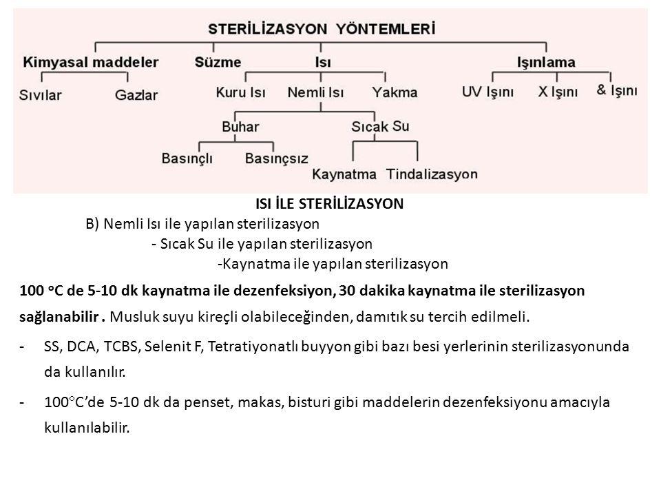 ISI İLE STERİLİZASYON B) Nemli Isı ile yapılan sterilizasyon - Sıcak Su ile yapılan sterilizasyon -Kaynatma ile yapılan sterilizasyon 100 o C de 5-10