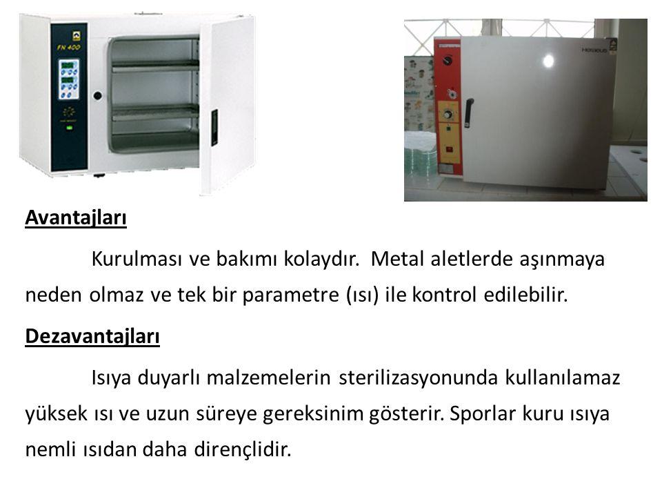 Avantajları Kurulması ve bakımı kolaydır. Metal aletlerde aşınmaya neden olmaz ve tek bir parametre (ısı) ile kontrol edilebilir. Dezavantajları Isıya