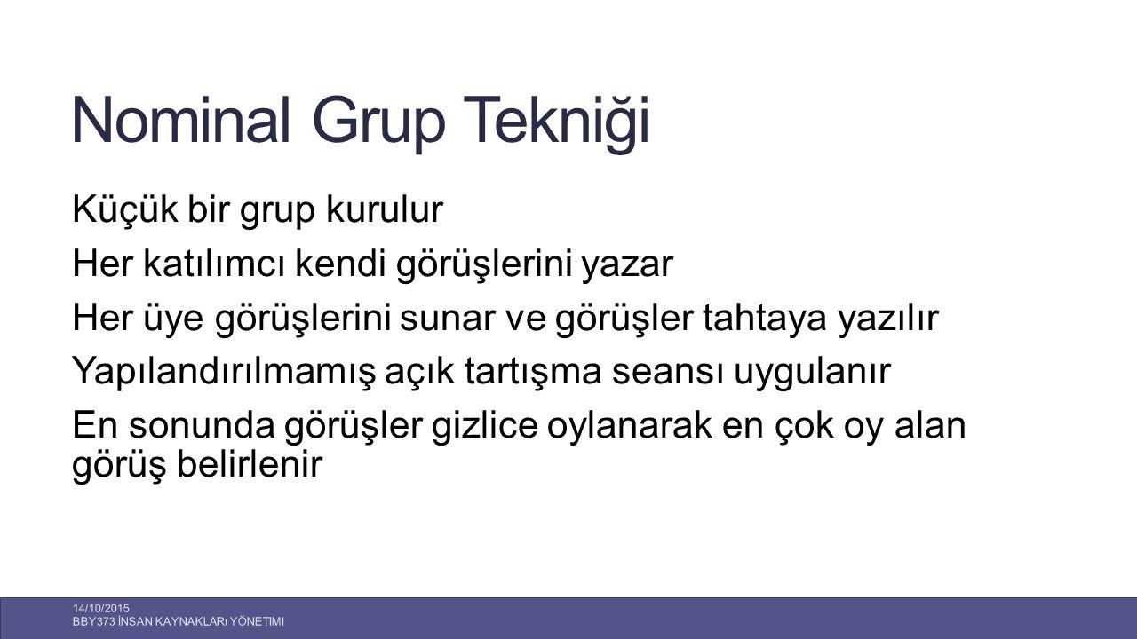 Nominal Grup Tekniği Küçük bir grup kurulur Her katılımcı kendi görüşlerini yazar Her üye görüşlerini sunar ve görüşler tahtaya yazılır Yapılandırılma