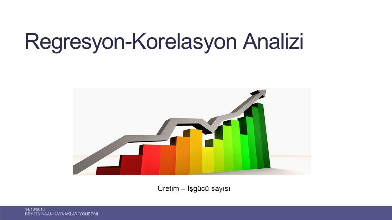 Regresyon-Korelasyon Analizi 14/10/2015 BBY373 İNSAN KAYNAKLARı YÖNETIMI 20 Üretim – İşgücü sayısı