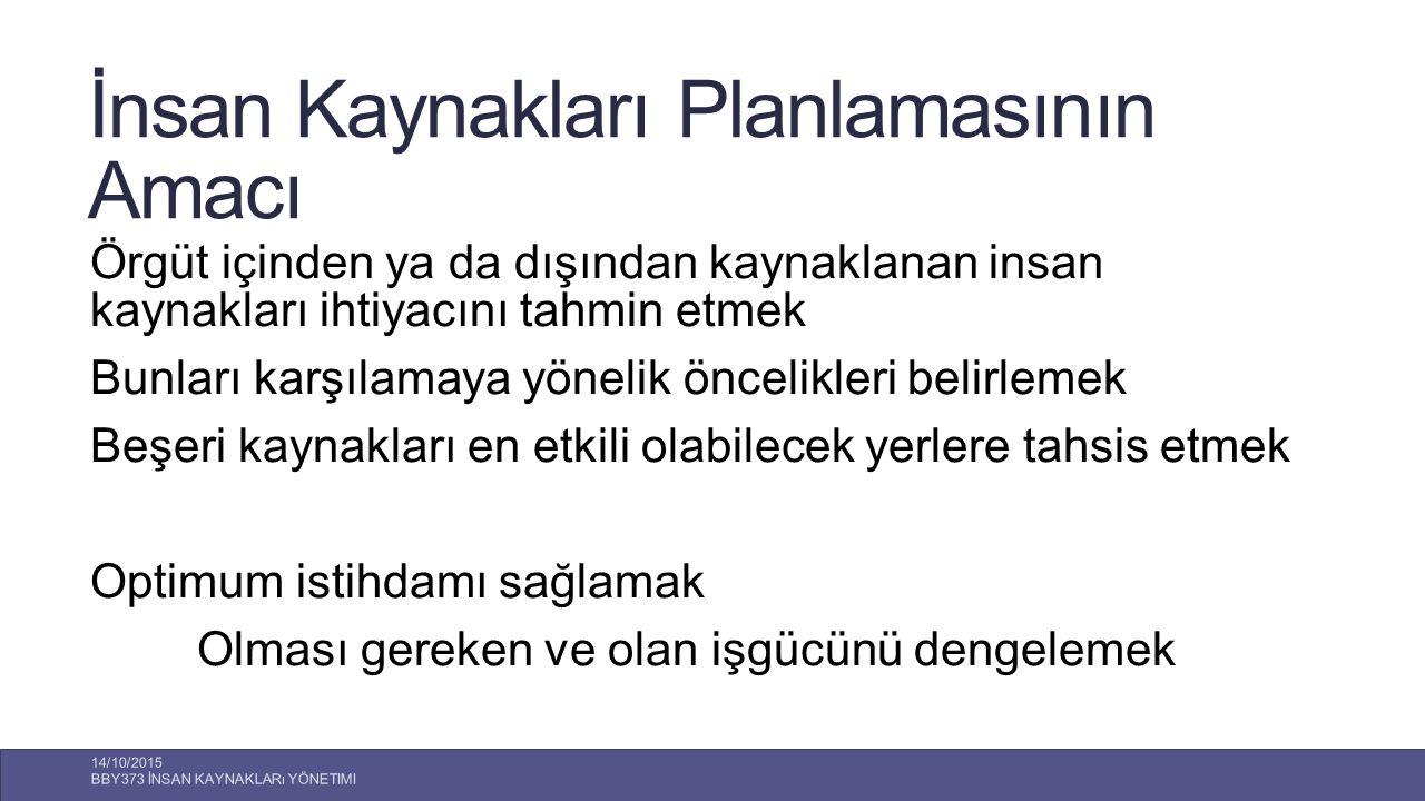 14/10/2015 BBY373 İNSAN KAYNAKLARı YÖNETIMI 30