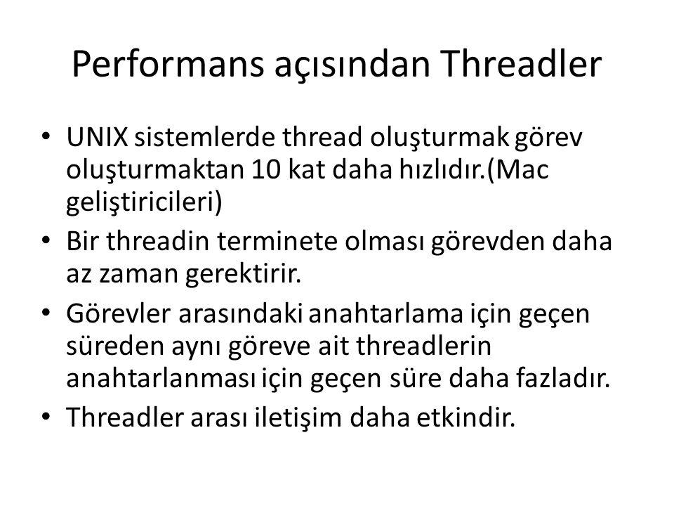 Performans açısından Threadler UNIX sistemlerde thread oluşturmak görev oluşturmaktan 10 kat daha hızlıdır.(Mac geliştiricileri) Bir threadin terminete olması görevden daha az zaman gerektirir.