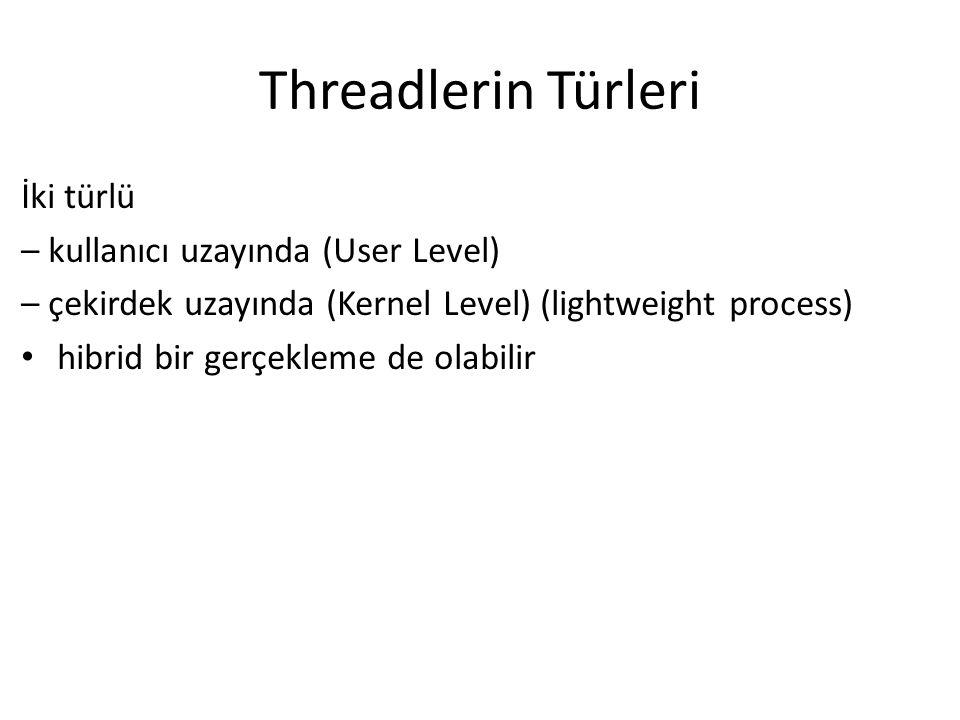 Threadlerin Türleri İki türlü – kullanıcı uzayında (User Level) – çekirdek uzayında (Kernel Level) (lightweight process) hibrid bir gerçekleme de olabilir