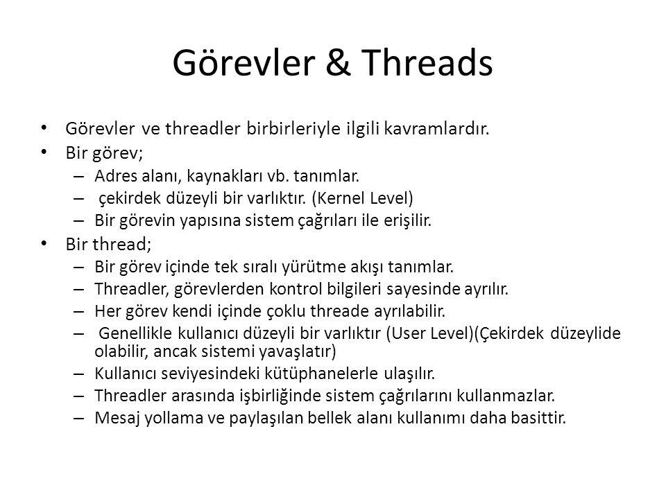 Threadlerin Kullanımına Örnek 3 thread ile bir kelime işlemci programının kontrolü